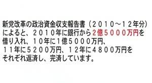 舛添 アウトー 政党助成金2億5千万円問題