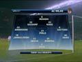 Celtic vs Milan highlights-extended