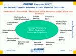 Informatives Video über die Giese GmbH und die Blockheizkraftwerk
