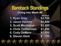 2008 MGRS Season Week 5