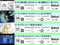 Axis Powers Hetalia Top 30 Countdown [Pre-Ranking 2]