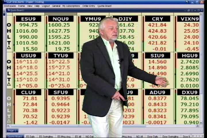 August 7, 2009 Mid-Day Stock Indexes Review