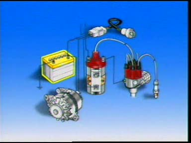 Ignition system in cars