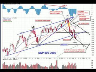 2-9 market update