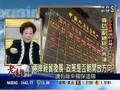 20070327謝金河專訪呂副總統2-面對中國的崛起1