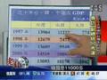 20070327謝金河專訪呂副總統2-面對中國的崛起2