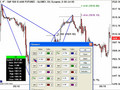 S&P ES Swing Trade Review