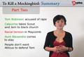 To Kill A Mockingbird - Summary