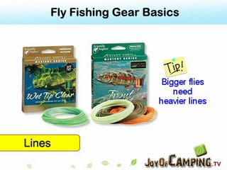 Fly Fishing Gear Basics