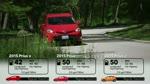 2015 Toyota Prius v Review