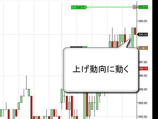 副業収入オンライントレード入門5月14日